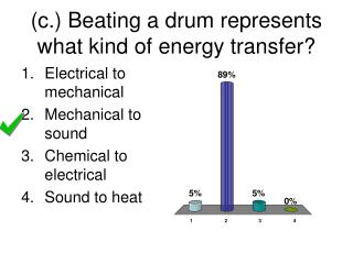 (c.) Beating a drum represents what kind of energy transfer?