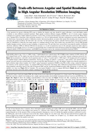 Trade-offs between Angular and Spatial Resolution in High Angular Resolution Diffusion Imaging