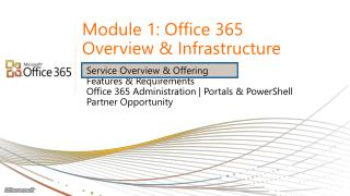 Module 1: Office 365 Overview & Infrastructure