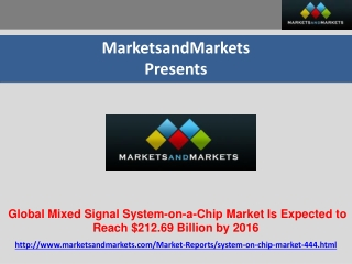 Mixed Signal System-on-a-Chip Market