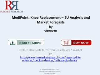 Medipoint market analysis for knee replacement