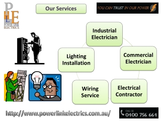 Get Latest Electrical Services in Melbourne