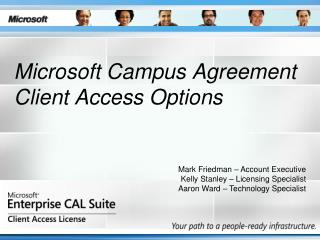 Microsoft Campus Agreement Client Access Options