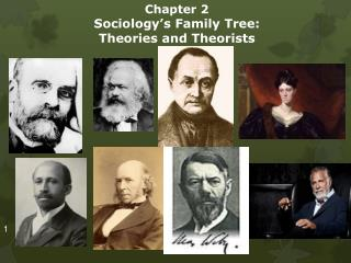 Chapter 2  Sociology's  Family Tree: Theories and Theorists