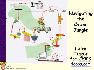 Navigating the Cyber  Jungle Helen Teague for   OOPS 4oops.com