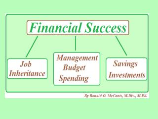 Success in Building Personal Finance by Ronald O. McCants, M.Div., M.Ed.