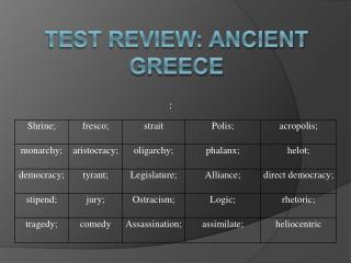 TEST Review: Ancient Greece