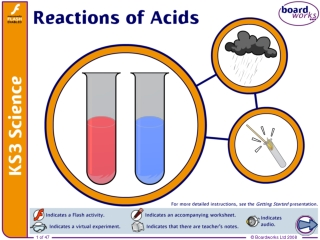 sources of acids and alkali