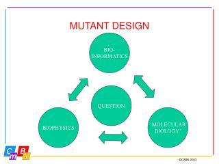 MUTANT DESIGN