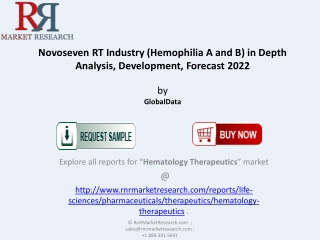 Novoseven RT Industry (Hemophilia A and B) in Depth Analysis