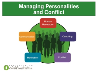 Managing Personalities and Conflict