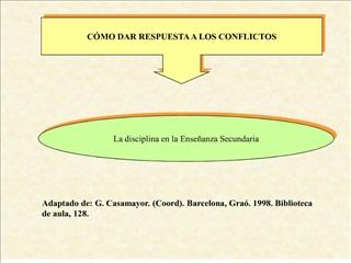 adaptado de: g. casamayor. coord. barcelona, gra . 1998. biblioteca de aula, 128.