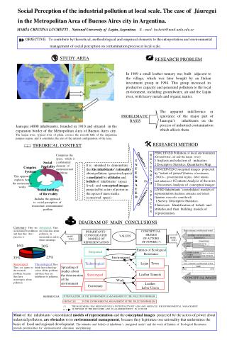 Social Perception of the industrial pollution at local scale. The case of  Jáuregui     in the Metropolitan Area of Bue