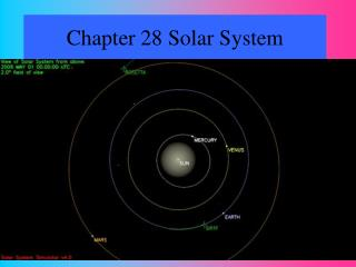 Chapter 28 Solar System