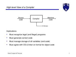 High-level View of a Compiler