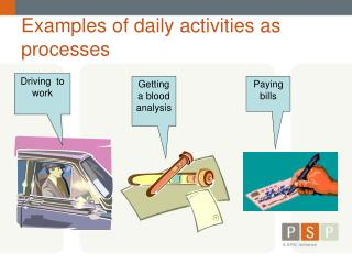 Examples of daily activities as processes