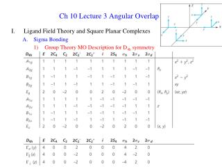 Ch 10 Lecture 3 Angular Overlap