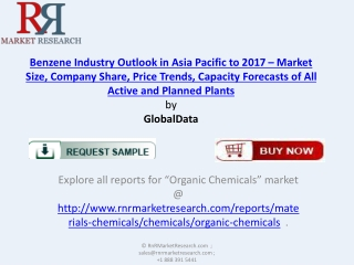 Benzene Industrial Outlook for Asia Pacific Region-2017