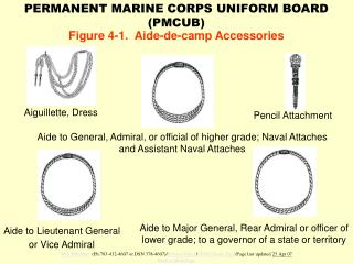 Figure 4-1.  Aide-de-camp Accessories