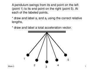 A pendulum swings from its end point on the left (point 1) to its end point on the right (point 5). At each of the label