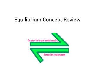 Equilibrium Concept Review