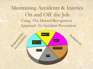 Minimizing Accidents & Injuries On and Off the Job
