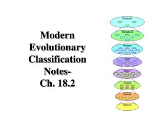 Modern Evolutionary Classification Notes- Ch. 18.2