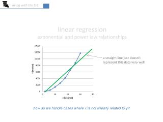 linear regression exponential and power law relationships