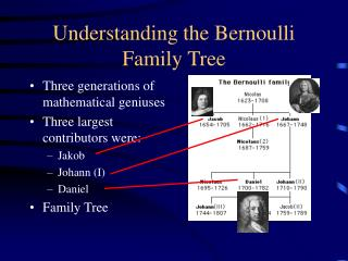 Understanding the Bernoulli Family Tree