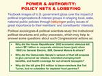 POWER  AUTHORITY: POLICY NETS  LOBBYING