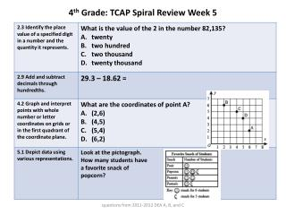 4th Grade: TCAP Spiral Review Week 5