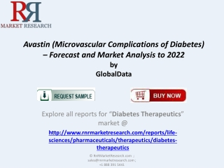 Avastin Industry (Microvascular Complications of Diabetes) S