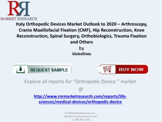 Revolution in Italy Orthopedic Devices Market 2020 Forecast