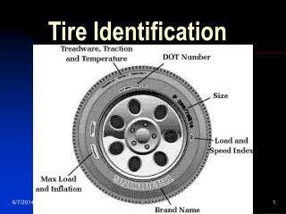 Tire Identification