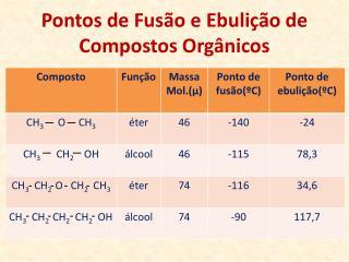 Pontos de Fusão e Ebulição de Compostos Orgânicos