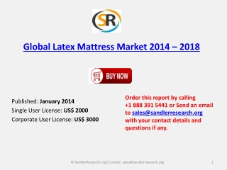 Global Latex Mattress Industry Opportunities 2014-2018
