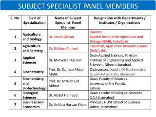 SUBJECT SPECIALIST PANEL MEMBERS