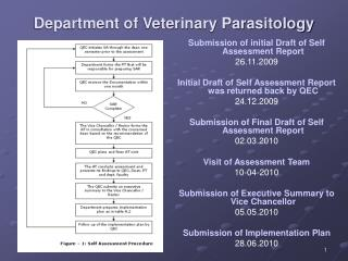 Department of Veterinary Parasitology