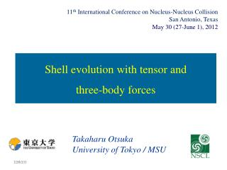 Shell evolution with tensor and three-body forces