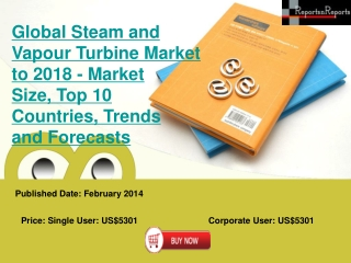 Global Steam and Vapour Turbine Market Development and Marke