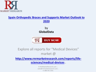 Spanish Orthopedic Braces and Supports Industry Analysis