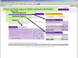 There are three ways to obtain research information: