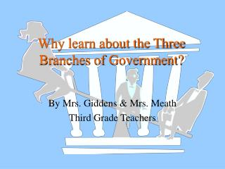 Why learn about the Three Branches of Government?