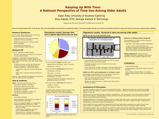 Increasing age was associated with more time in sleep & leisure, & less in productive activity.