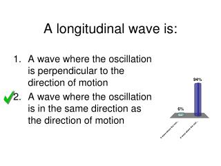 A longitudinal wave is: