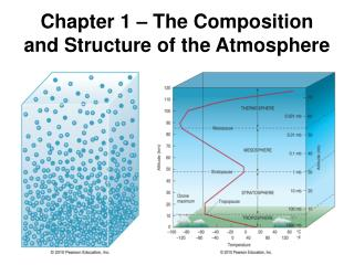 Chapter 1   The Composition and Structure of the Atmosphere