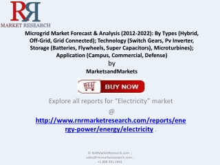 Growth of Microgrid Industry to 2022