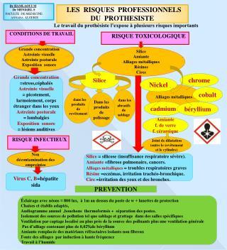 LES RISQUES PROFESSIONNELS DU PROTHESISTE