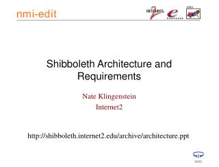 Shibboleth Architecture and Requirements