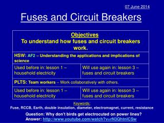 Keywords: Fuse, RCCB, Earth, double insulation, diameter, electromagnet, current, resistance